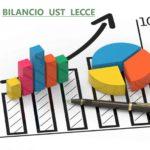 Bilancio CISL Lecce