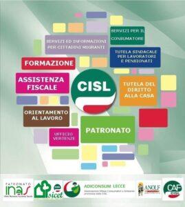 Servizi Cisl – Agenda Prenotazioni